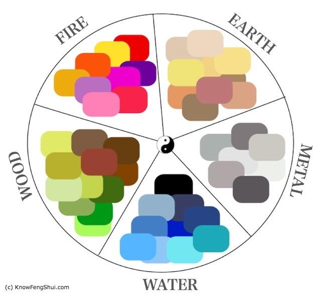 Chọn màu sắc cho thương hiệu phải truyền tải đúng thông điệp và phù hợp với ngành nghề kinh doanh.
